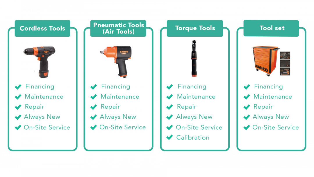 Tool as a Service TaaS