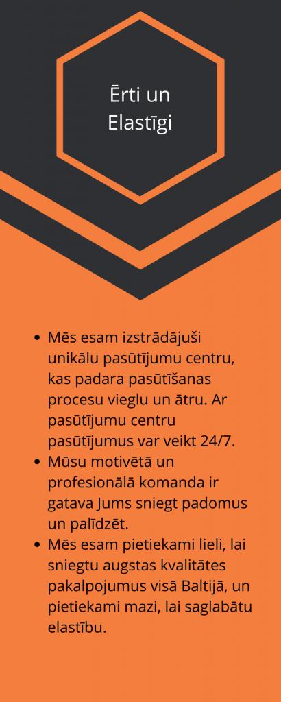 Ērti un Elastīgi Mēs esam izstrādājuši unikālu pasūtījumu centru, kas padara pasūtīšanas procesu vieglu un ātru. Ar pasūtījumu centru pasūtījumus var veikt 24/7. Mūsu motivētā un profesionālā komanda ir gatava Jums sniegt padomus un palīdzēt. Mēs esam pietiekami lieli, lai sniegtu augstas kvalitātes pakalpojumus visā Baltijā, un pietiekami mazi, lai saglabātu elastību.